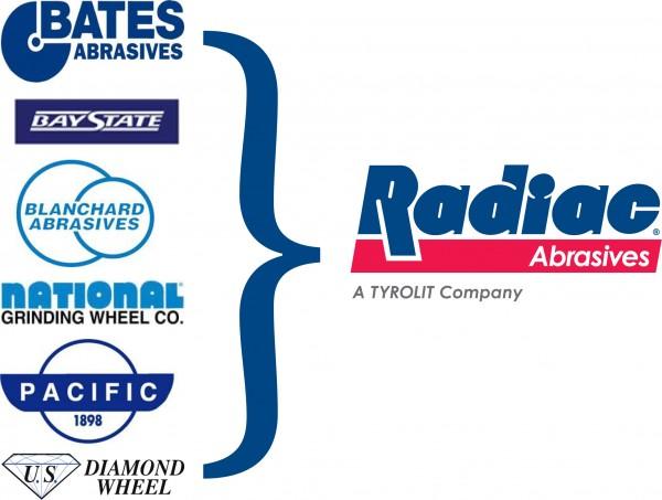 Brand Consolidation