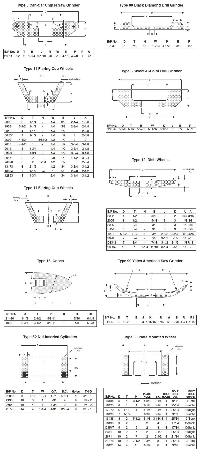 Radiac Standard Stock Blueprints